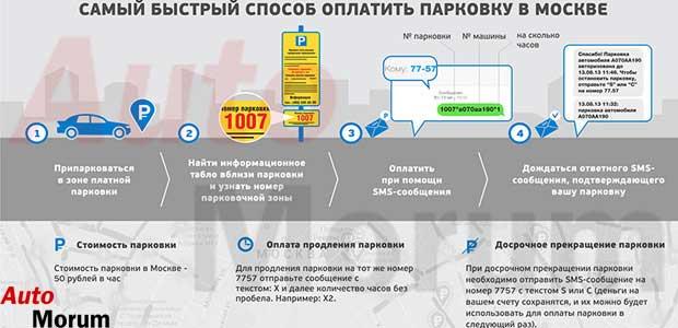 Способы оплатить Московскую парковку.