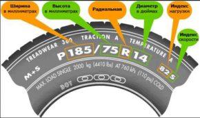 Расшифровка индексов нагрузки и скорости шины.