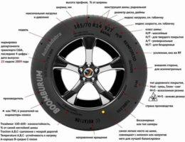 Обозначение параметров шин автомобиля.
