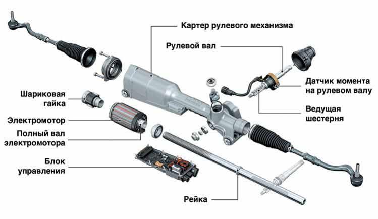 Электрическая рулевая рейка.