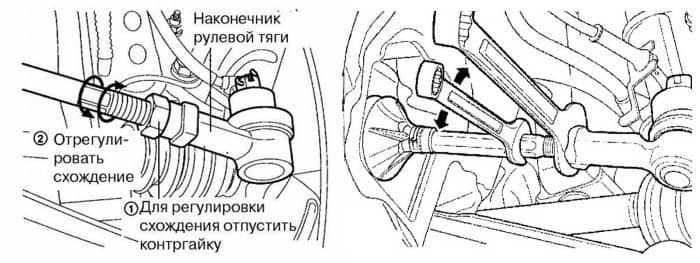Регулировка схождения колес своими руками.