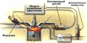 Расположение кислородного датчика.