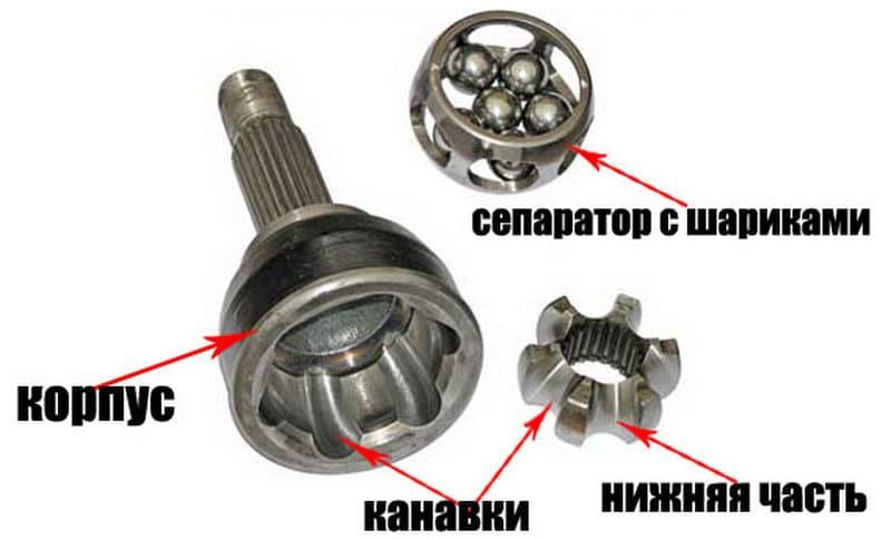 Детали механизма шрус в автомобиле.